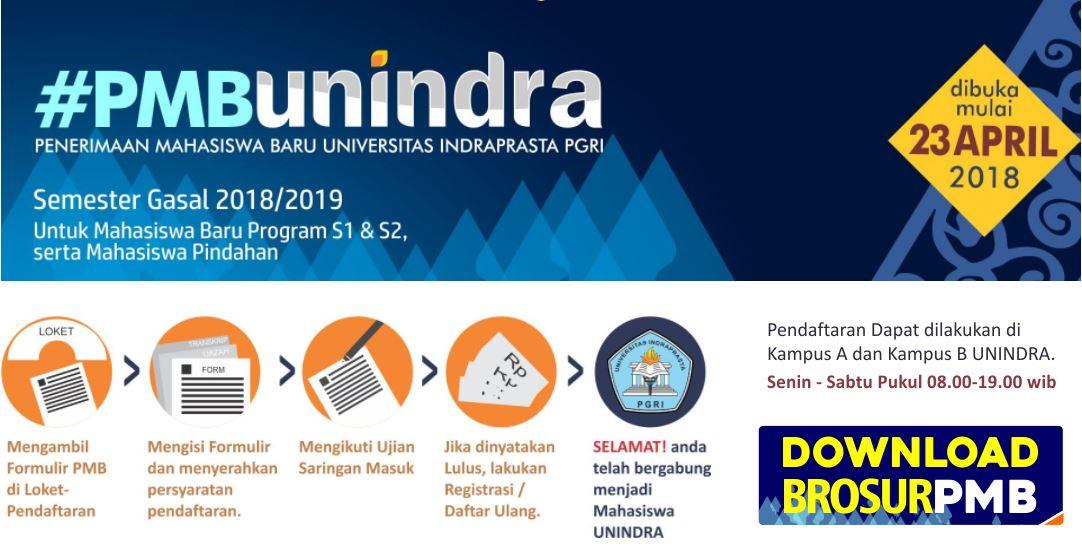 Pendaftaran UNINDRA