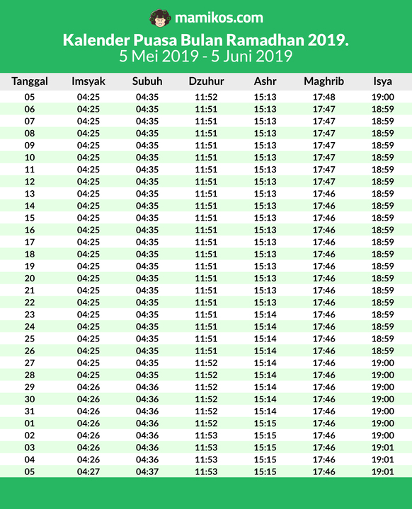Jadwal Awal Puasa Ramadhan 2019, Jatuh Tanggal 6 Mei 2019