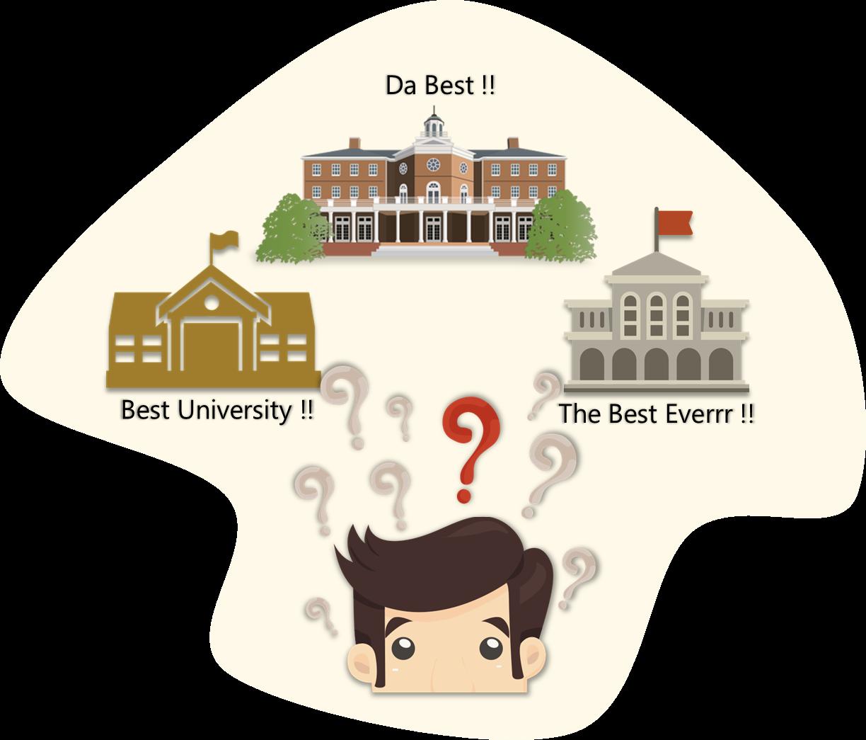 Jadwal Pendaftaran UM Universitas Swasta di Luar Jawa TA 2019/2020!