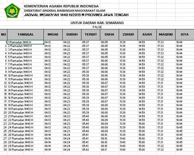 Jadwal Imsakiyah Ramadan 1440 H/2019 Lengkap di Berbagai Kota