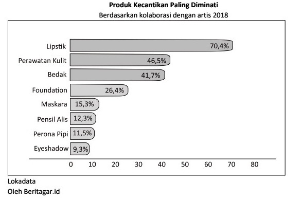 Download Pdf Soal Latihan Usbn Sbk Sd Mi Tahun 2019 Kumpulan Soal Dan Pembahasan Un Uambn Uasbn Unbk